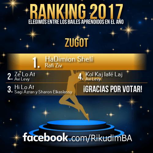Resultados Zugot
